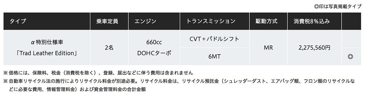 S660価格表
